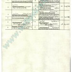Bise Lahore Datesheet for Matric Annual Exam 2015 Page02