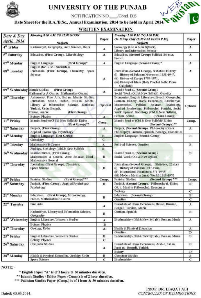 Punjab University (PU) BA-Bsc Date Sheet 2014