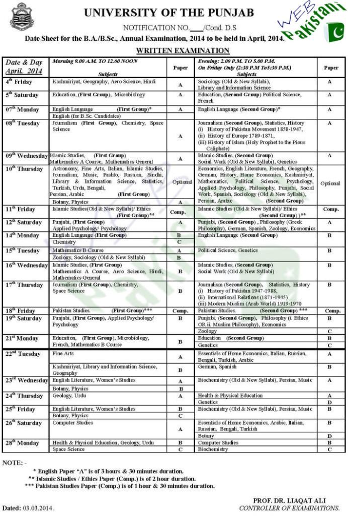 Punjab University (PU) BA-Bsc Date Sheet 2014