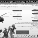 How To Apply For Anti Terrorism Punjab Police Force Jobs