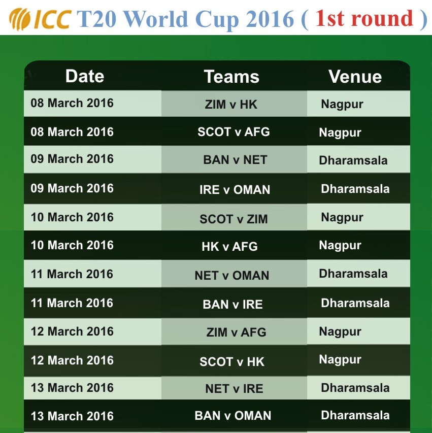ICC WORLD TWENTY20 FIXTURES EPUB