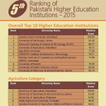 HEC University Ranking 2016